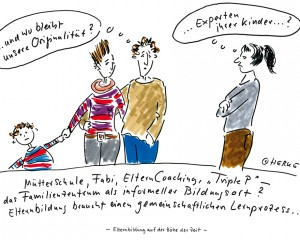 Live-Illustration Elternbildung